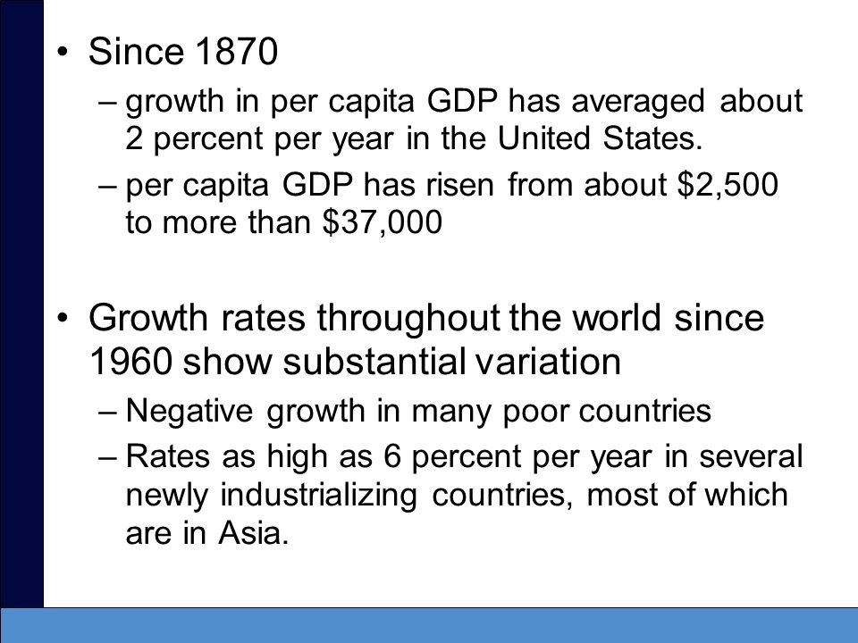 Since 1870 growth in per capita GDP has averaged about 2 percent per year in the United States.