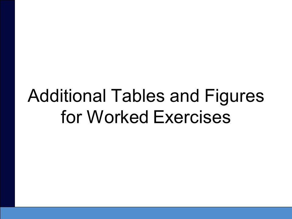 Additional Tables and Figures for Worked Exercises