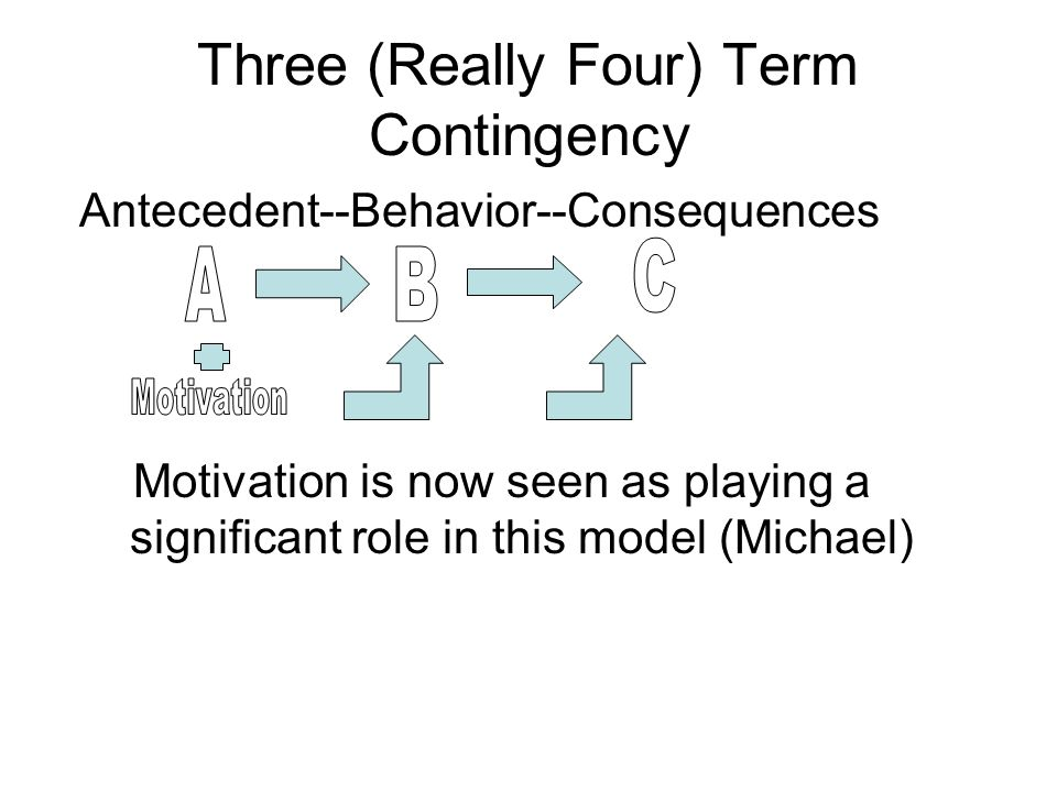 Three (Really Four) Term Contingency