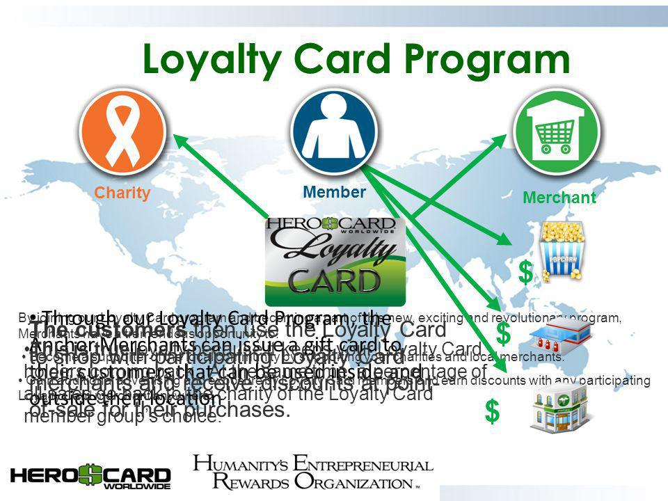 Loyalty Card Program $ $ $