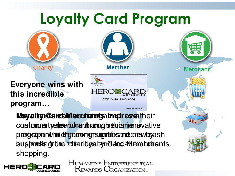 Loyalty Card Program Everyone wins with this incredible program…