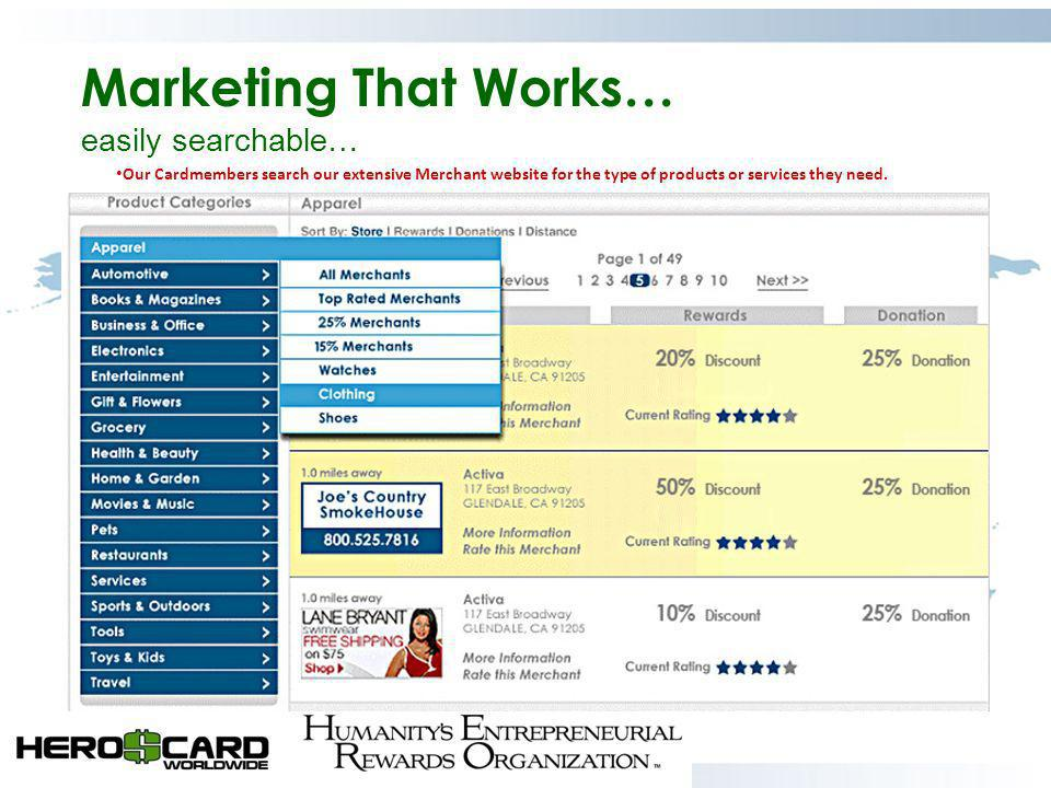 Marketing That Works… easily searchable…