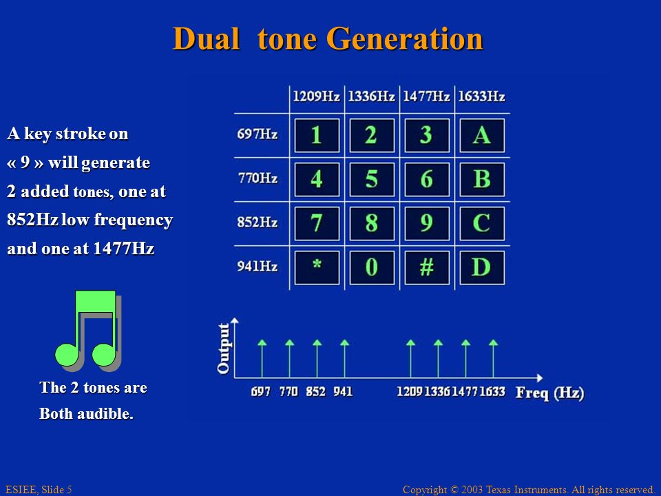 Dual tone Generation A key stroke on « 9 » will generate