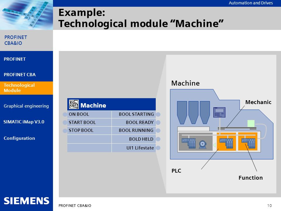Example: Technological module Machine
