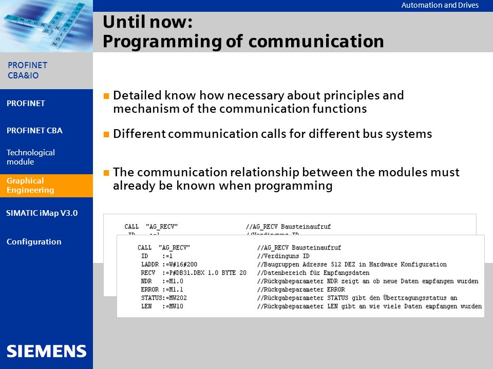 Until now: Programming of communication