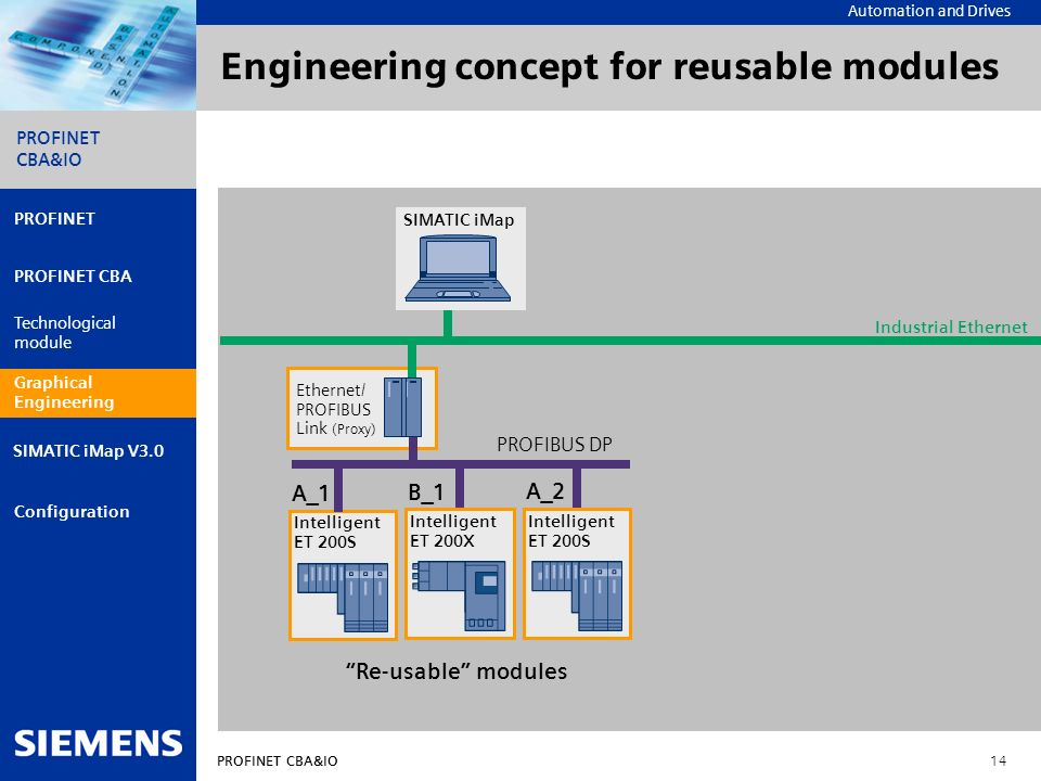 Engineering concept for reusable modules