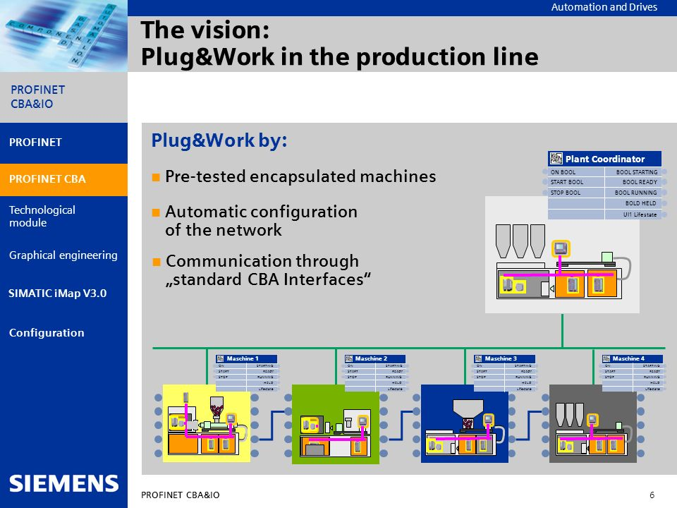 The vision: Plug&Work in the production line