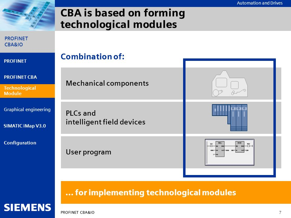 CBA is based on forming technological modules
