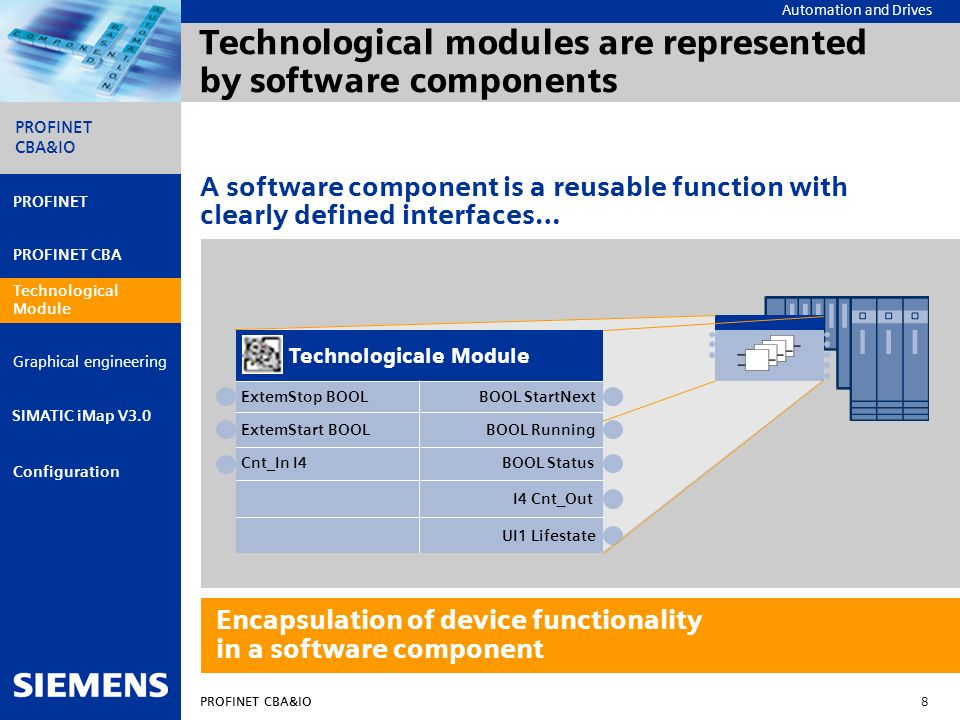 Technological modules are represented by software components