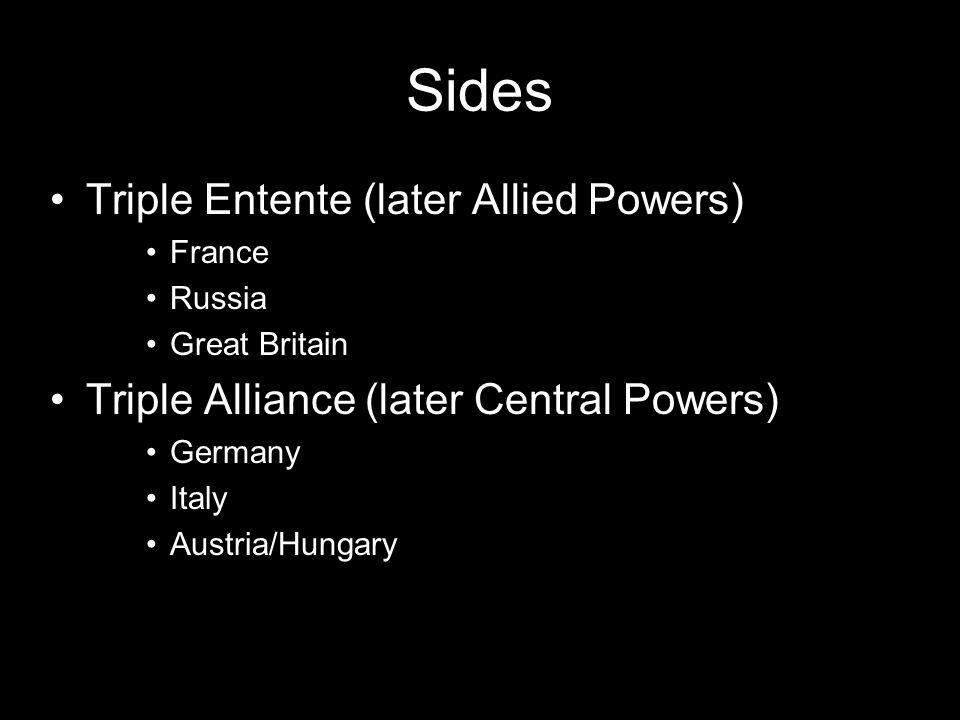 Sides Triple Entente (later Allied Powers)