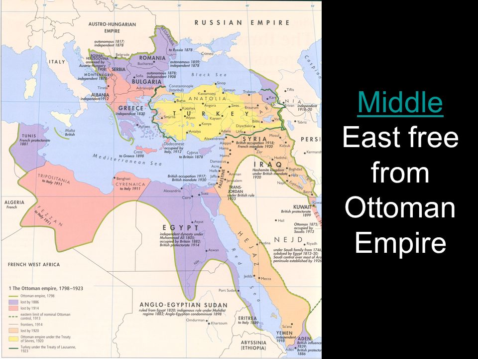 Middle East free from Ottoman Empire