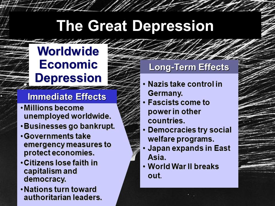 The Great Depression Worldwide Economic Depression Long-Term Effects