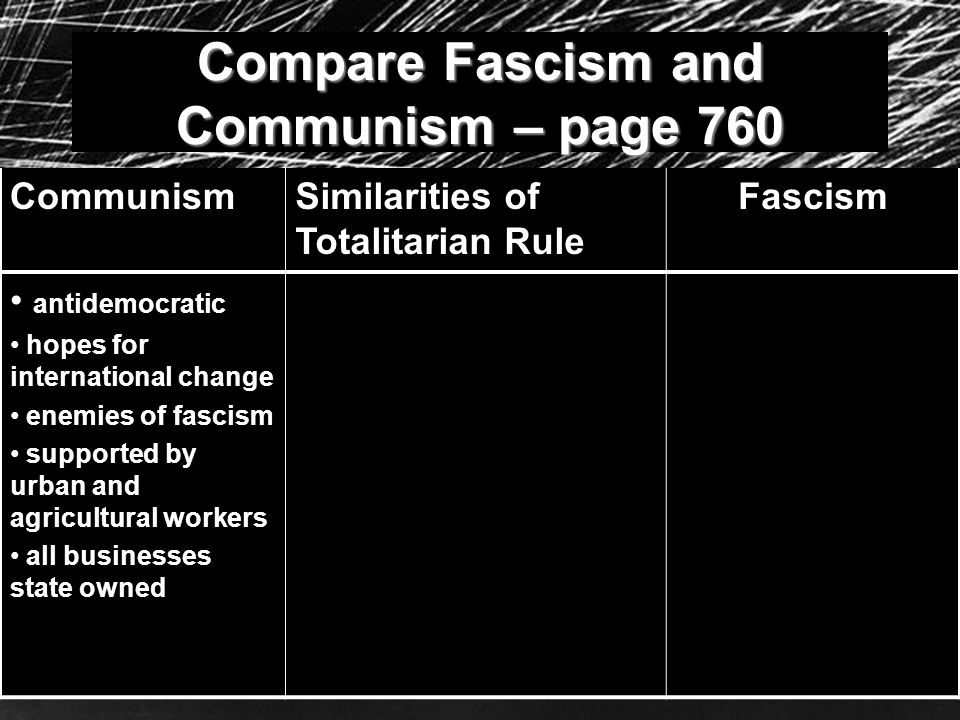 Compare Fascism and Communism – page 760