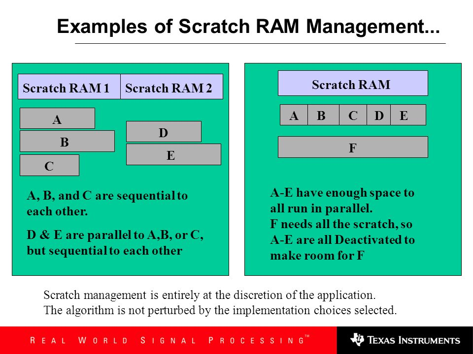 Examples of Scratch RAM Management...