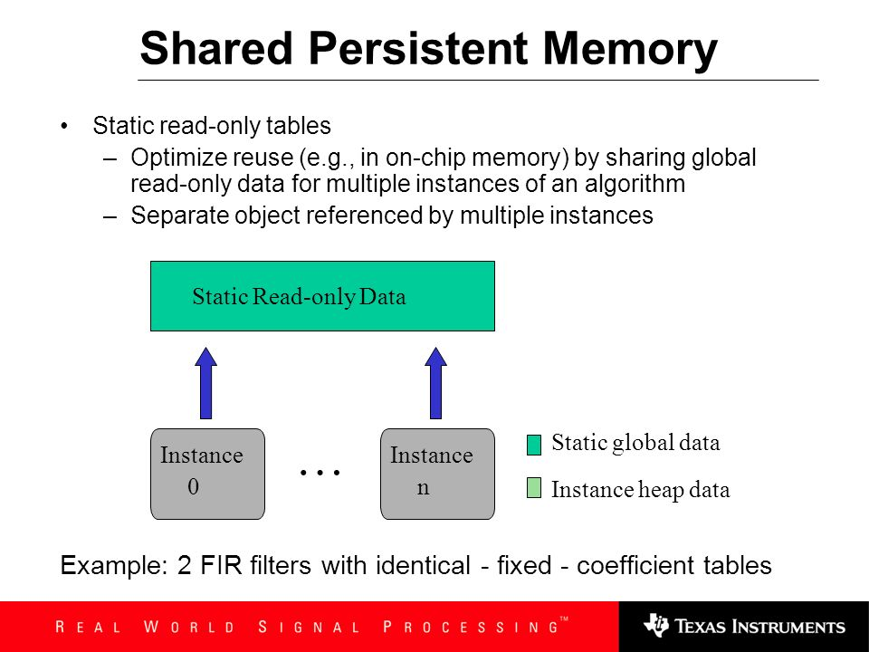 Shared Persistent Memory