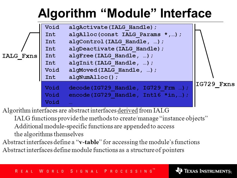 Algorithm Module Interface