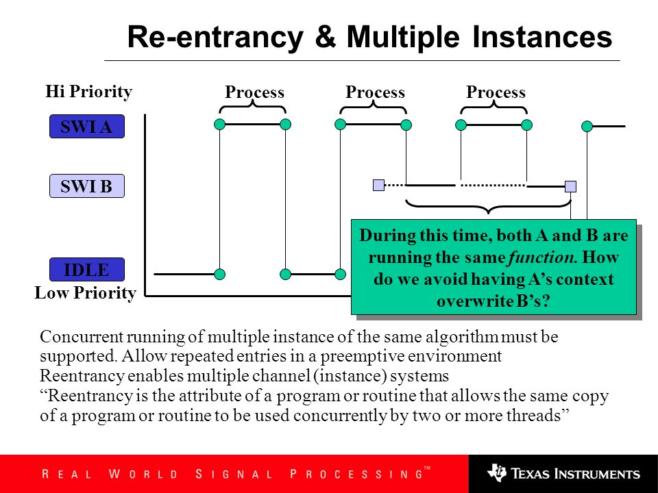 Re-entrancy & Multiple Instances