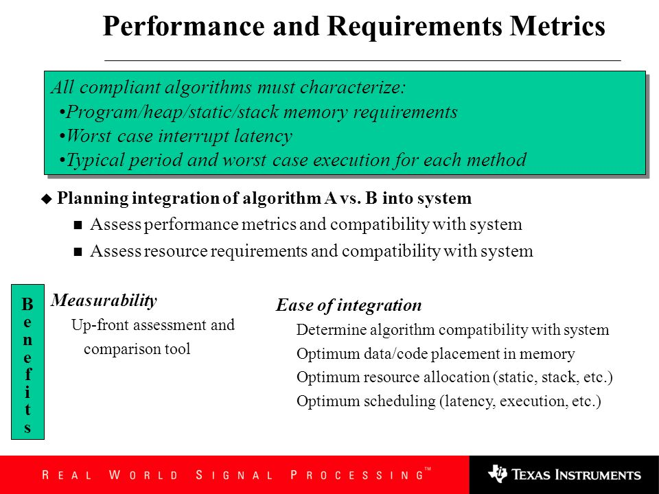 Performance and Requirements Metrics