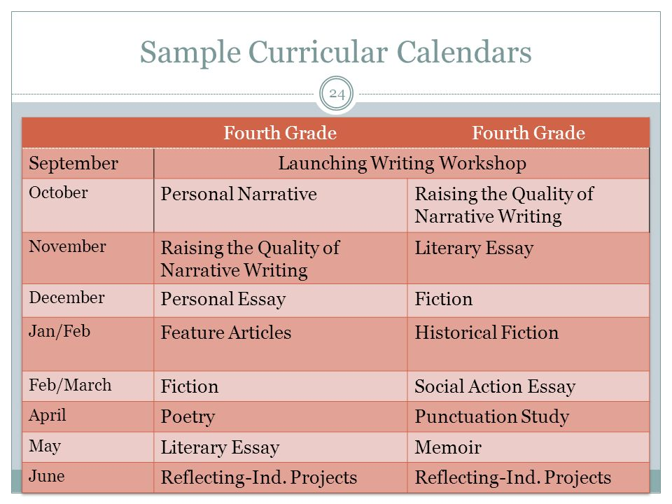 Sample Curricular Calendars