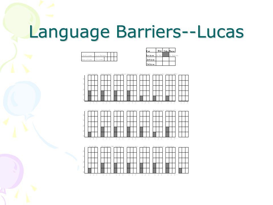 Language Barriers--Lucas