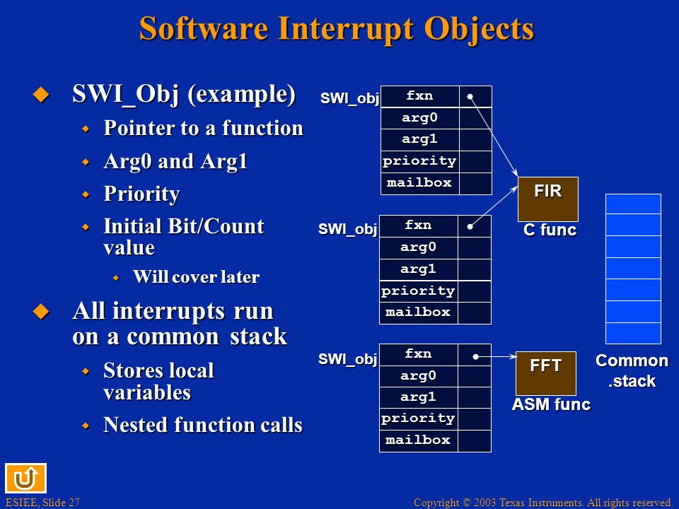 Software Interrupt Objects