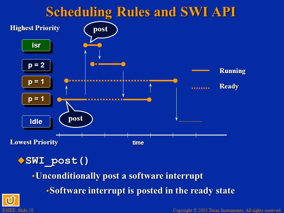 Scheduling Rules and SWI API