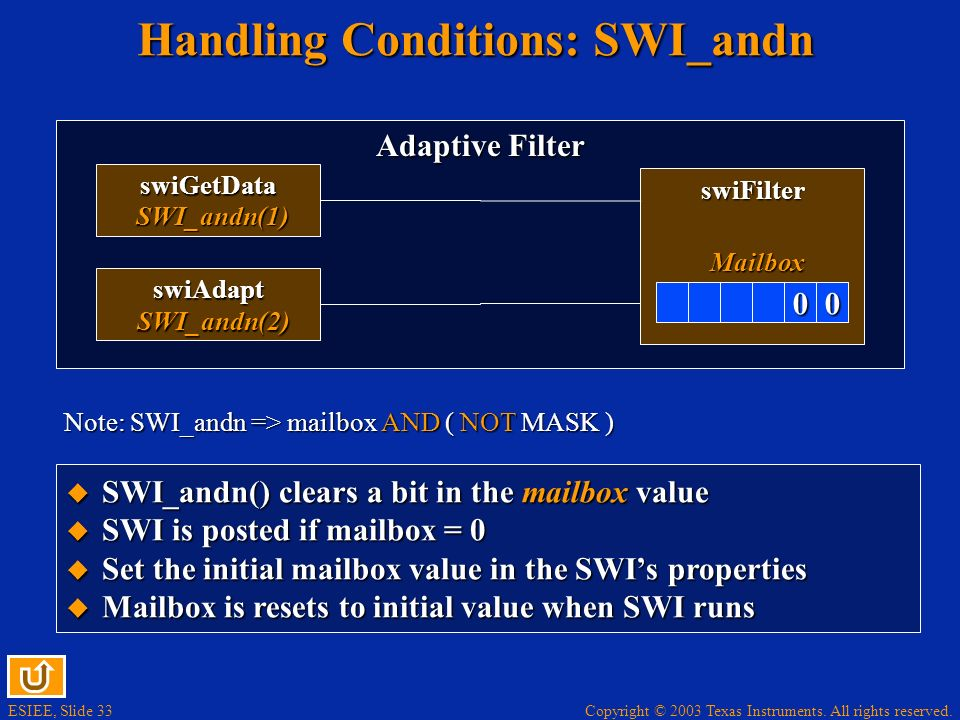 Handling Conditions: SWI_andn
