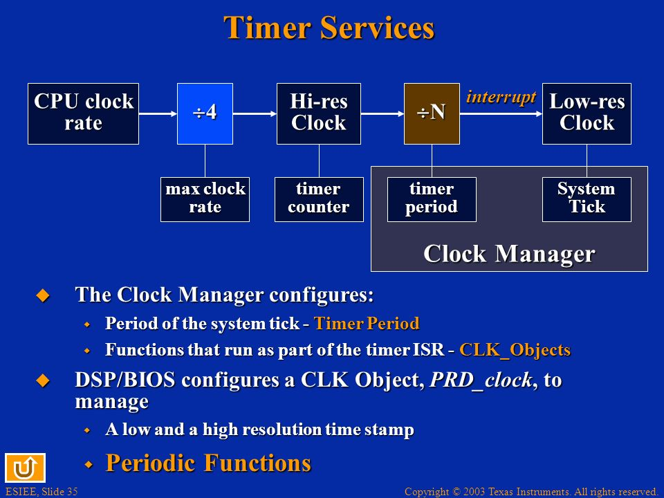 Timer Services Clock Manager Periodic Functions CPU clock rate 4