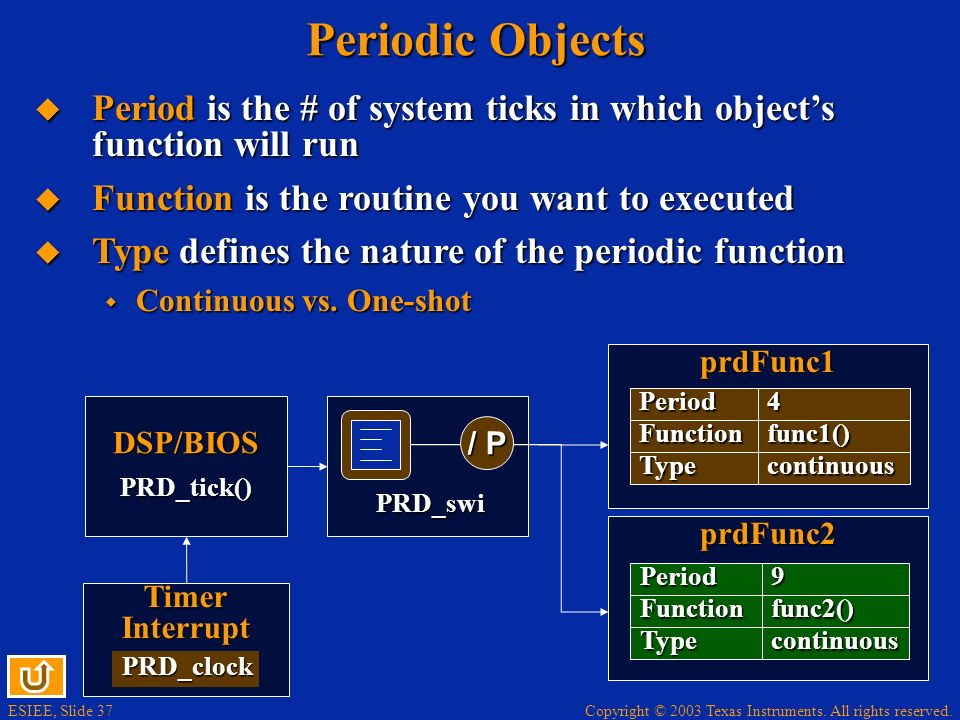 Periodic Objects Period is the # of system ticks in which object's function will run. Function is the routine you want to executed.