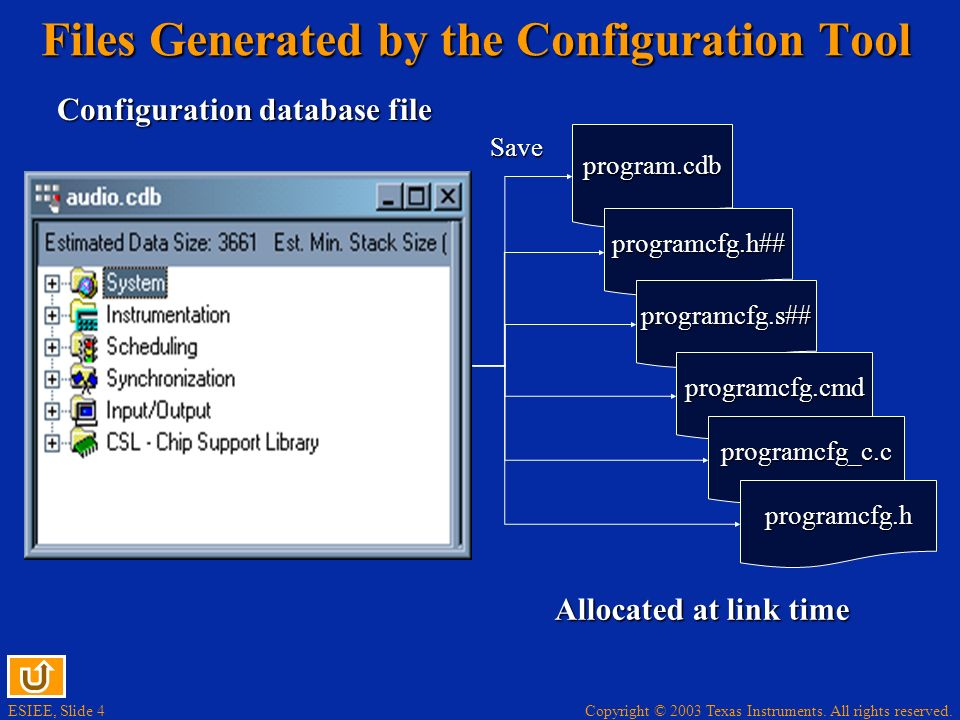 Files Generated by the Configuration Tool