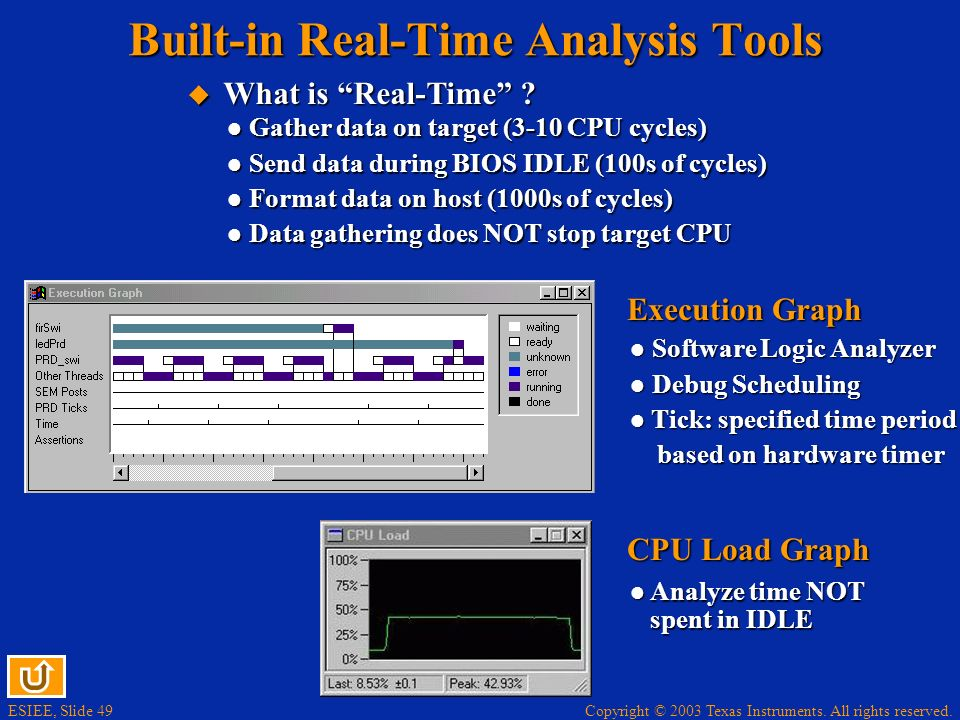 Built-in Real-Time Analysis Tools