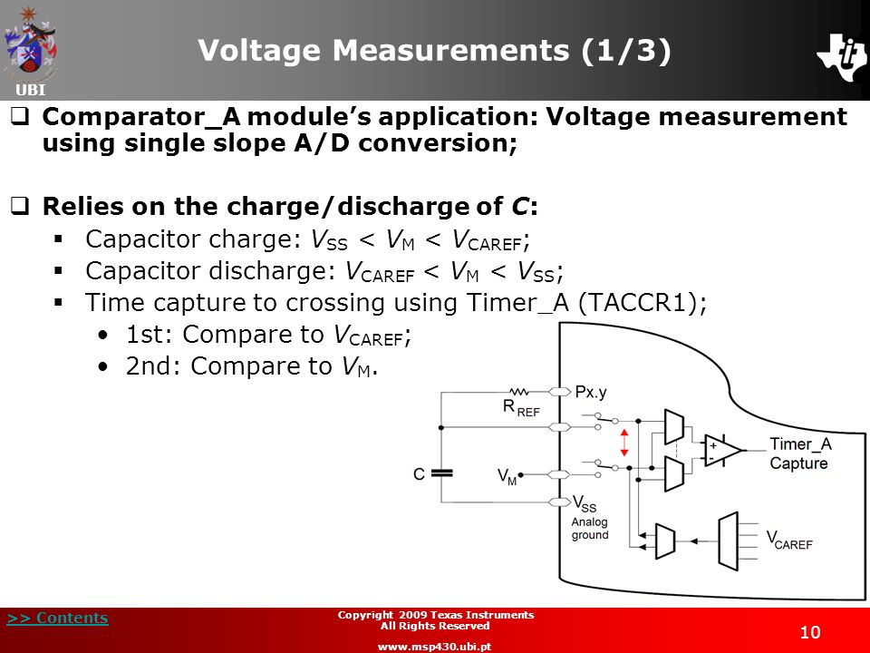 Voltage Measurements (1/3)
