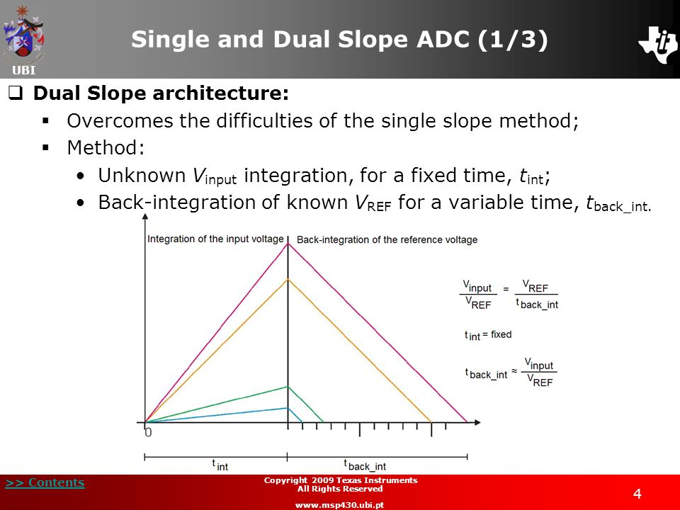 Single and Dual Slope ADC (1/3)