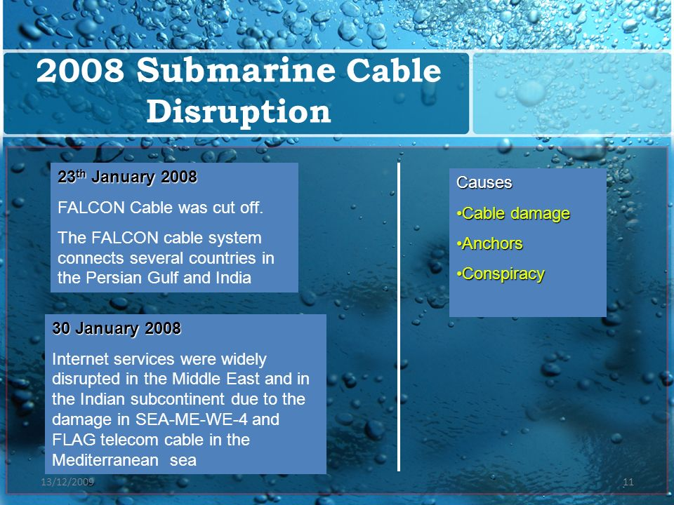 2008 Submarine Cable Disruption