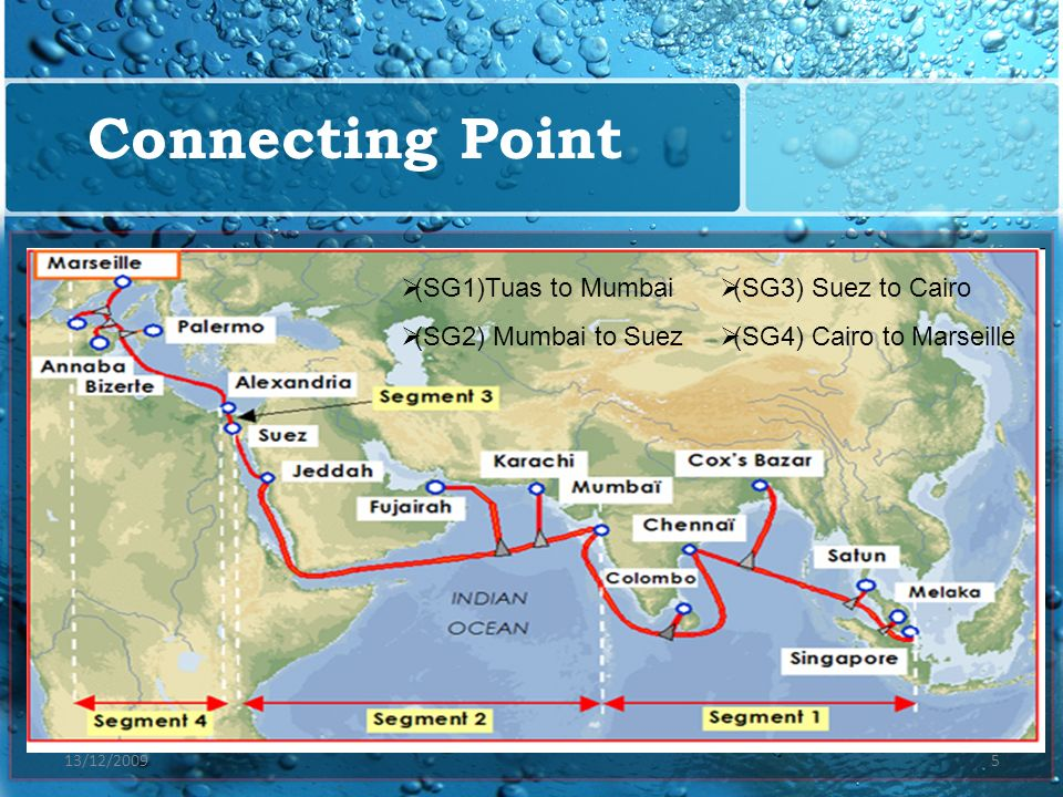Connecting Point (SG1)Tuas to Mumbai (SG2) Mumbai to Suez