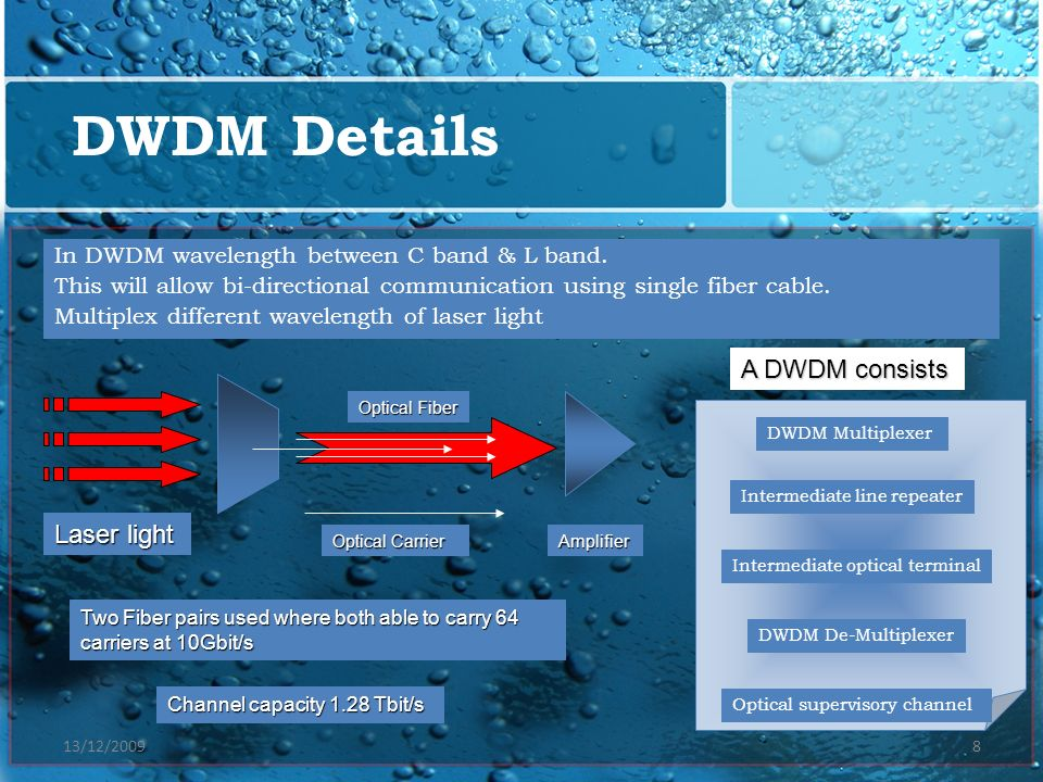 DWDM Details A DWDM consists Laser light