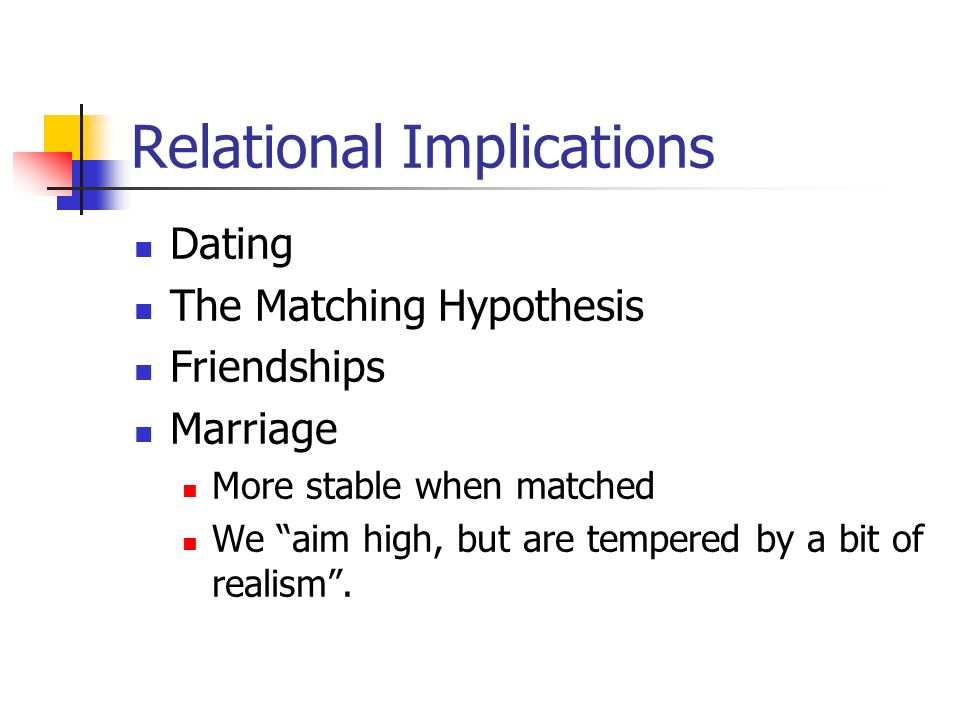 Relational Implications