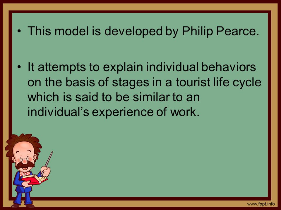 This model is developed by Philip Pearce.
