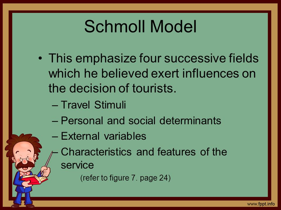 Schmoll Model This emphasize four successive fields which he believed exert influences on the decision of tourists.