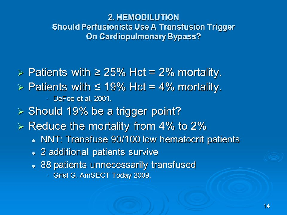 Patients with ≥ 25% Hct = 2% mortality.
