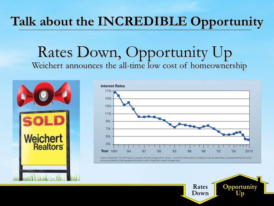 Rates Down, Opportunity Up