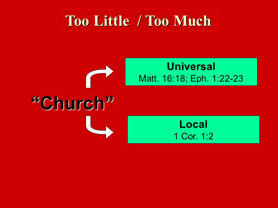 Church Too Little / Too Much Universal Local