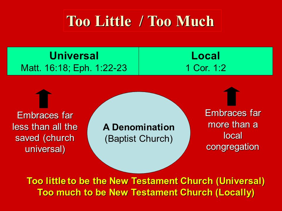 Too Little / Too Much Universal Local Matt. 16:18; Eph. 1:22-23
