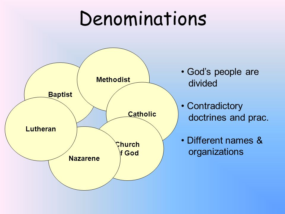 Denominations God's people are divided