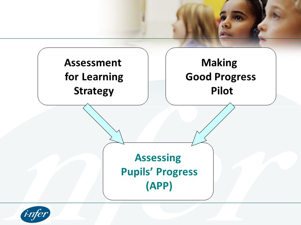 Assessment for Learning Strategy Making Good Progress Pilot Assessing Pupils' Progress (APP)