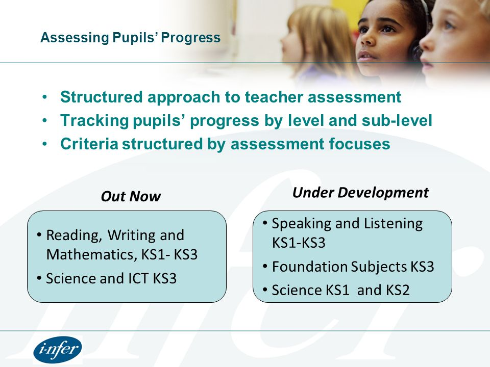 Assessing Pupils' Progress