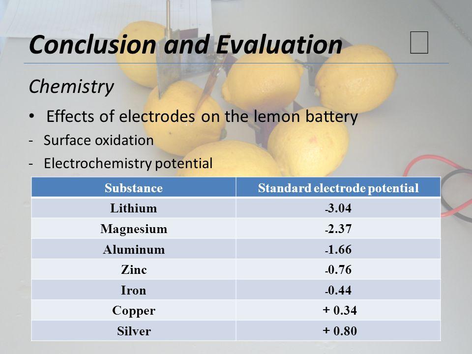 fruit battery conclusion