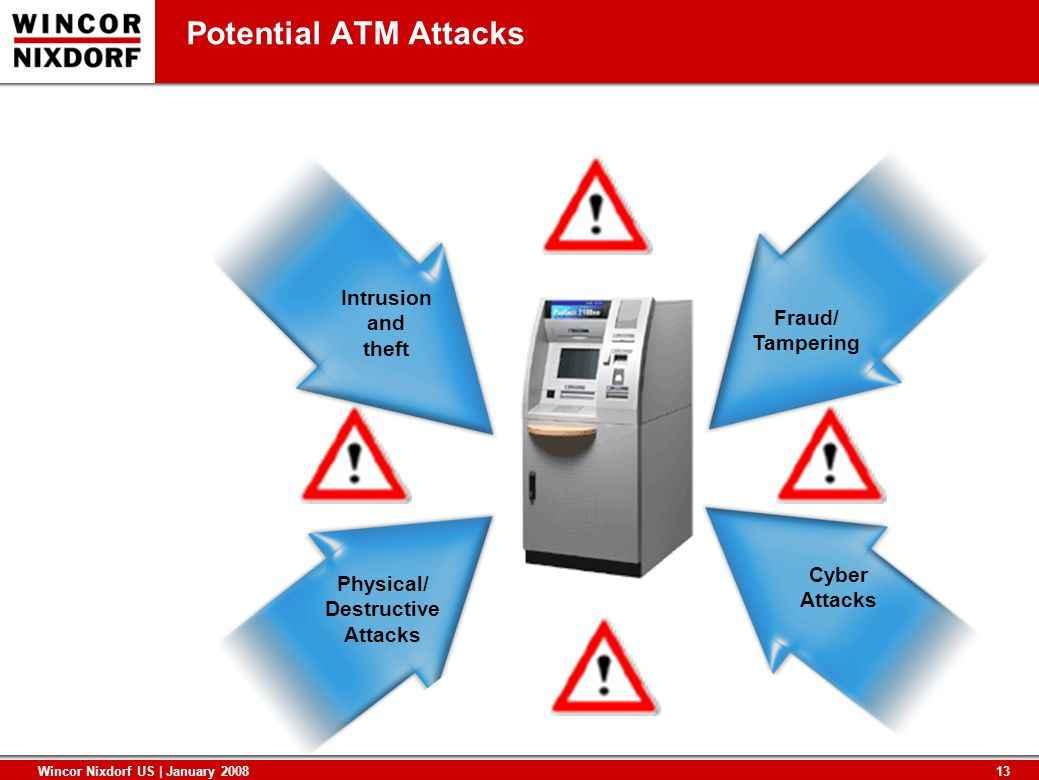 Potential ATM Attacks Intrusion and Fraud/ Tampering theft Cyber