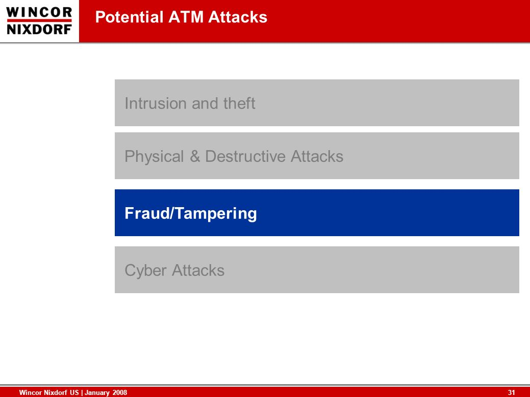 Potential ATM Attacks Intrusion and theft. Physical & Destructive Attacks.