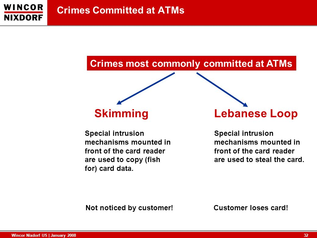 Crimes Committed at ATMs